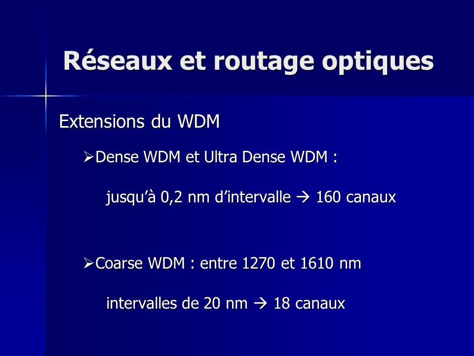 Réseaux et routage optiques Extensions du WDM D Dense WDM et Ultra Dense WDM : jusquà 0,2 nm dintervalle 160 canaux C Coarse WDM : entre 1270 et 1610