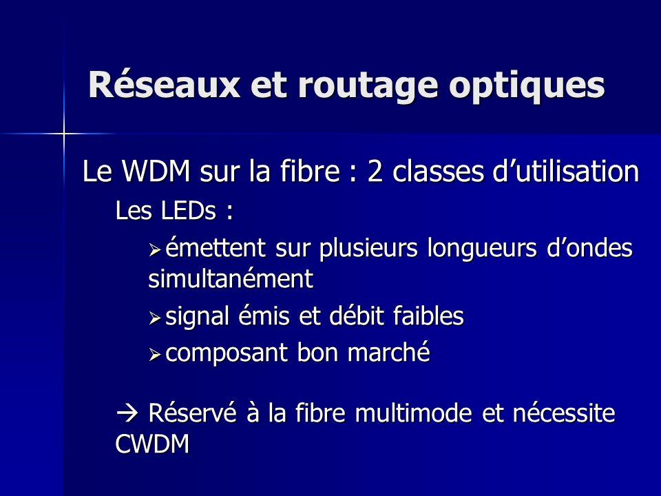 Réseaux et routage optiques Le WDM sur la fibre : 2 classes dutilisation Les LEDs : é émettent sur plusieurs longueurs dondes simultanément s signal é