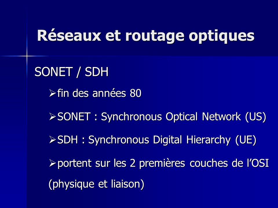 SONET / SDH f fin des années 80 S SONET : Synchronous Optical Network (US) DH : Synchronous Digital Hierarchy (UE) p portent sur les 2 premières couch