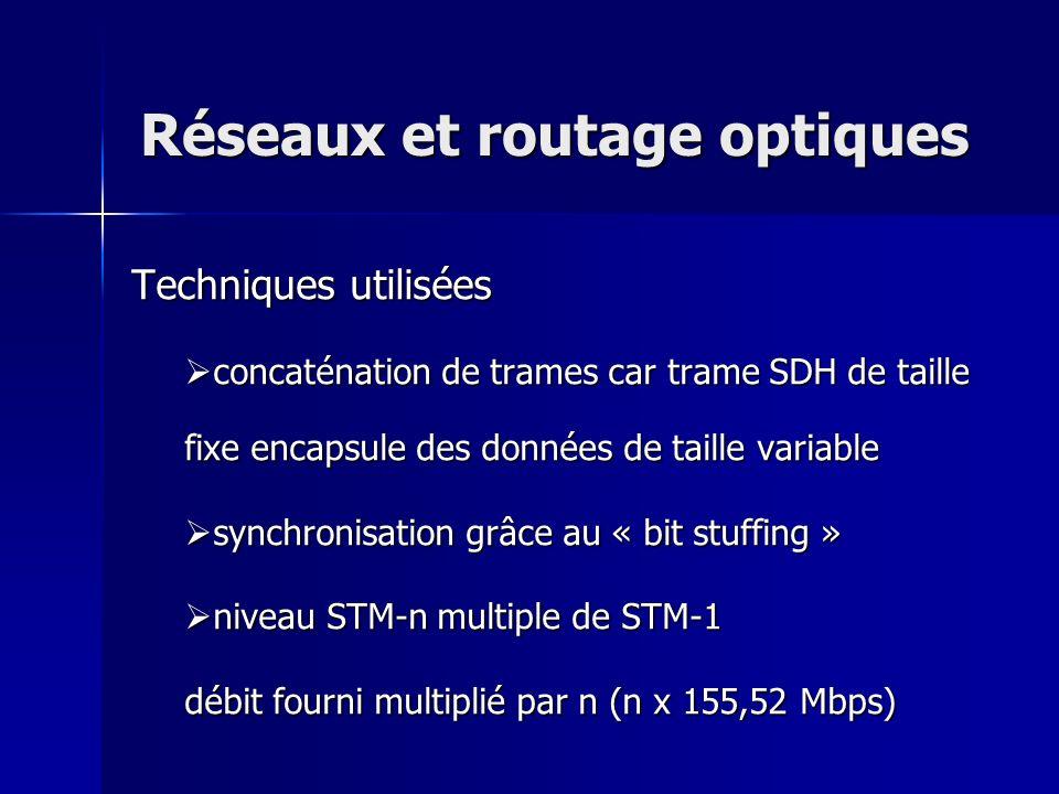 Réseaux et routage optiques Techniques utilisées c concaténation de trames car trame SDH de taille fixe encapsule des données de taille variable s syn