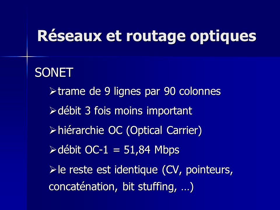 Réseaux et routage optiques SONET t trame de 9 lignes par 90 colonnes d débit 3 fois moins important h hiérarchie OC (Optical Carrier) d débit OC-1 =