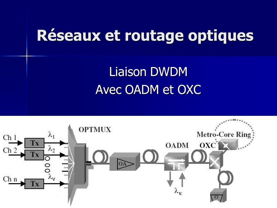 Réseaux et routage optiques Liaison DWDM Avec OADM et OXC