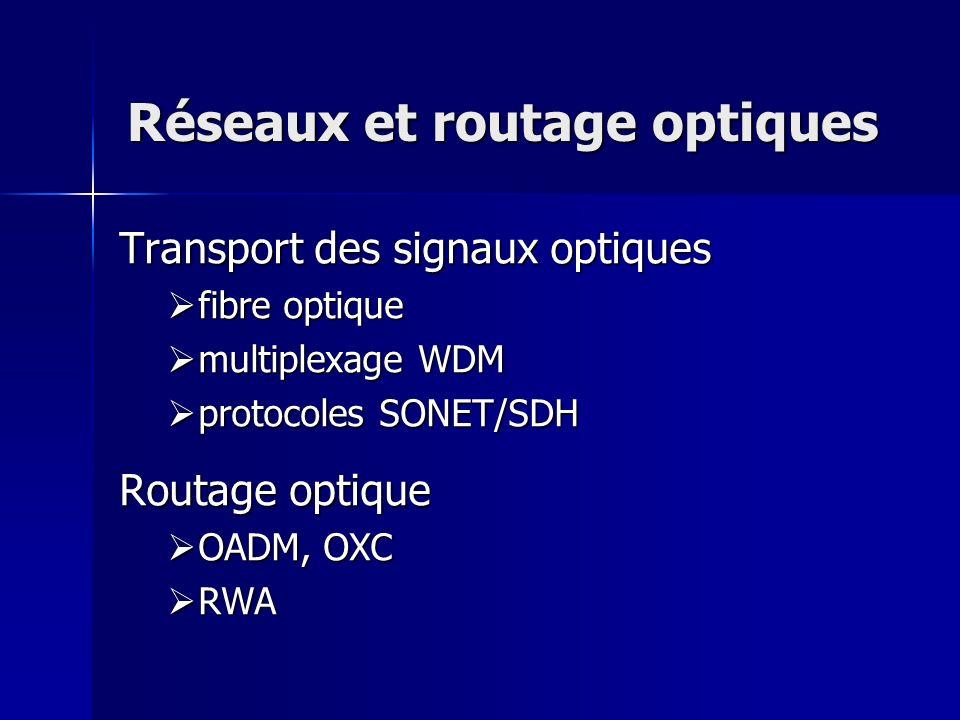 Réseaux et routage optiques Transport des signaux optiques f fibre optique m multiplexage WDM p protocoles SONET/SDH Routage optique O OADM, OXC R RWA