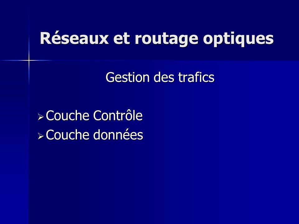 Réseaux et routage optiques Gestion des trafics Couche Contrôle Couche Contrôle Couche données Couche données