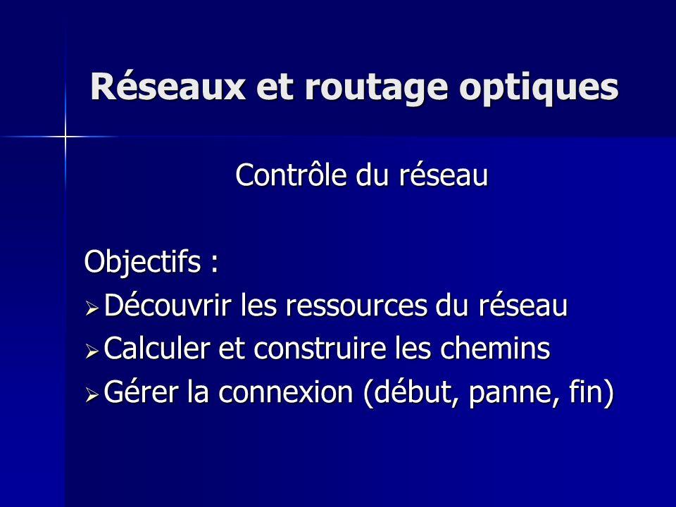 Réseaux et routage optiques Contrôle du réseau Objectifs : Découvrir les ressources du réseau Découvrir les ressources du réseau Calculer et construir