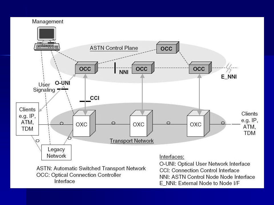 Réseaux et routage optiques Découverte et réservation ASTN Automatic Switched Transport Network