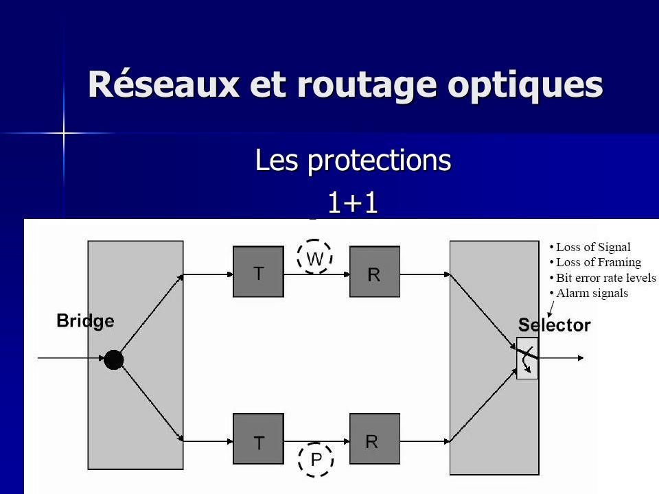 Réseaux et routage optiques Les protections 1+1
