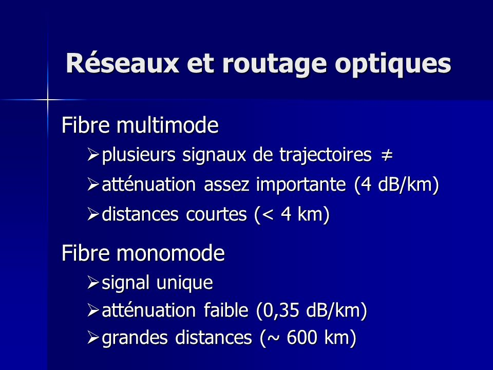 Fibre multimode p plusieurs signaux de trajectoires a atténuation assez importante (4 dB/km) d distances courtes (< 4 km) Fibre monomode s signal uniq