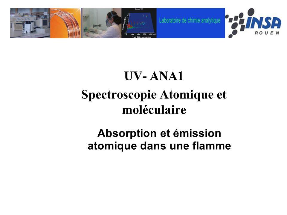 Spectroscopie atomique On sintéresse ici aux niveaux dénergie électronique de latome Atomisation dans les flammes Introduction Ex : sodium Na 1s 2 2s 2 2p 6 3s 1s 2 2s 2 2p 6 3p Niveau fondamental 1 er niveau excité