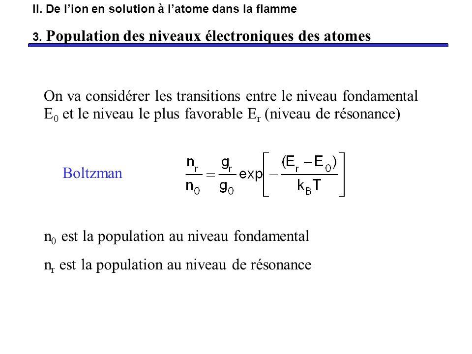Boltzman n 0 est la population au niveau fondamental n r est la population au niveau de résonance On va considérer les transitions entre le niveau fon