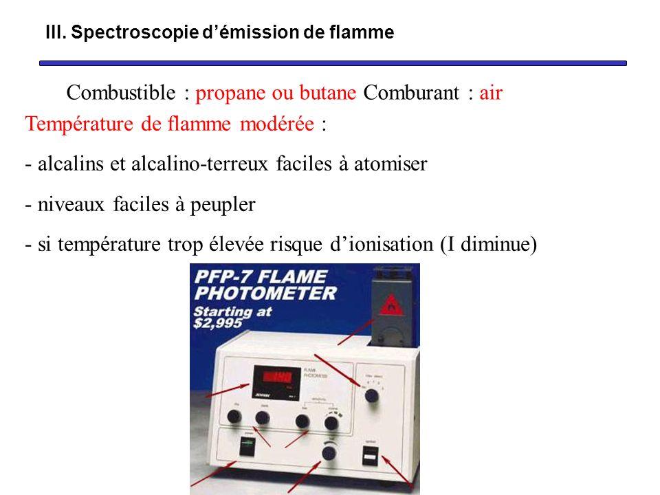 Combustible : propane ou butane Comburant : air Température de flamme modérée : - alcalins et alcalino-terreux faciles à atomiser - niveaux faciles à
