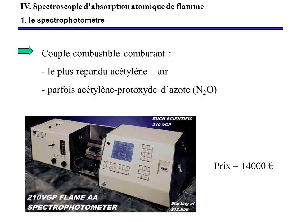 Couple combustible comburant : - le plus répandu acétylène – air - parfois acétylène-protoxyde dazote (N 2 O) Prix = 14000 IV. Spectroscopie dabsorpti