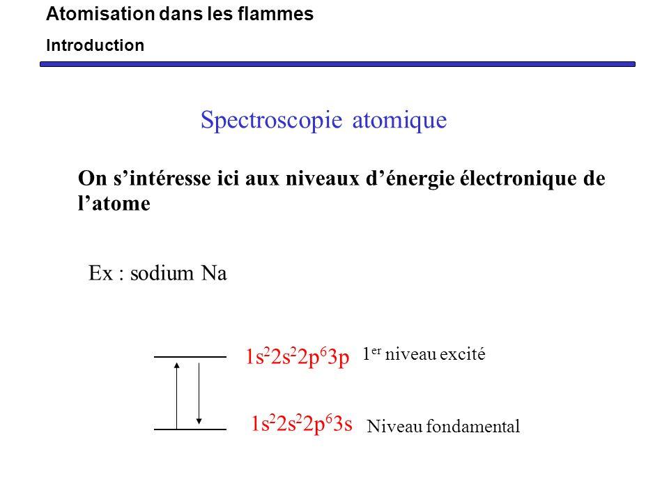 Spectroscopie atomique On sintéresse ici aux niveaux dénergie électronique de latome Atomisation dans les flammes Introduction Ex : sodium Na 1s 2 2s