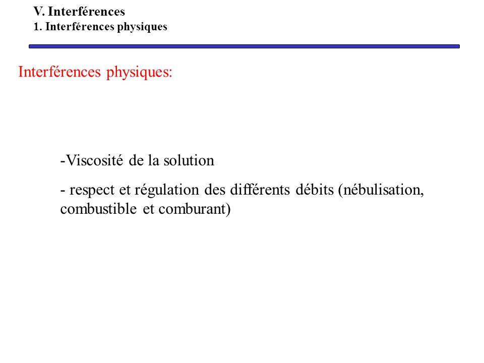 Interférences physiques: V. Interférences 1. Interférences physiques -Viscosité de la solution - respect et régulation des différents débits (nébulisa