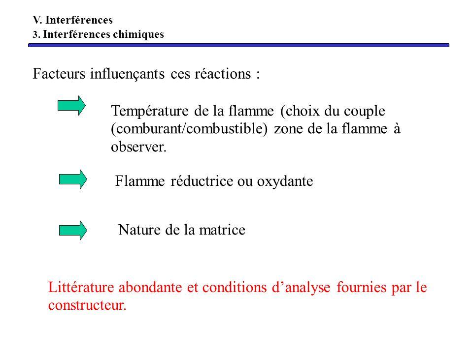 Facteurs influençants ces réactions : Température de la flamme (choix du couple (comburant/combustible) zone de la flamme à observer. Flamme réductric