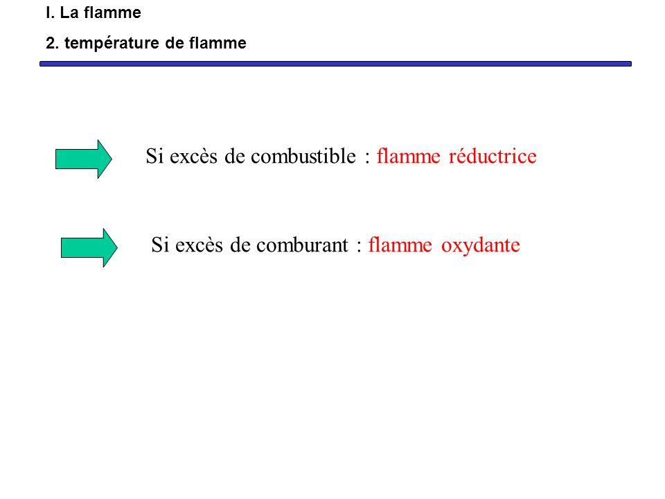 Si excès de combustible : flamme réductrice Si excès de comburant : flamme oxydante I. La flamme 2. température de flamme