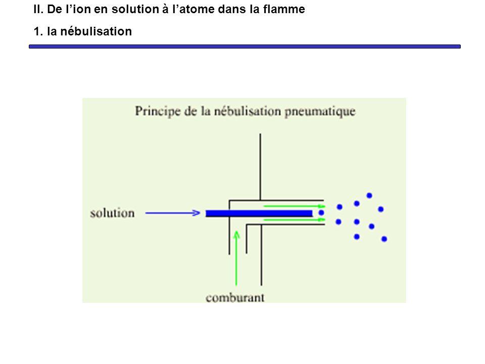 Couple combustible comburant : - le plus répandu acétylène – air - parfois acétylène-protoxyde dazote (N 2 O) Prix = 14000 IV.