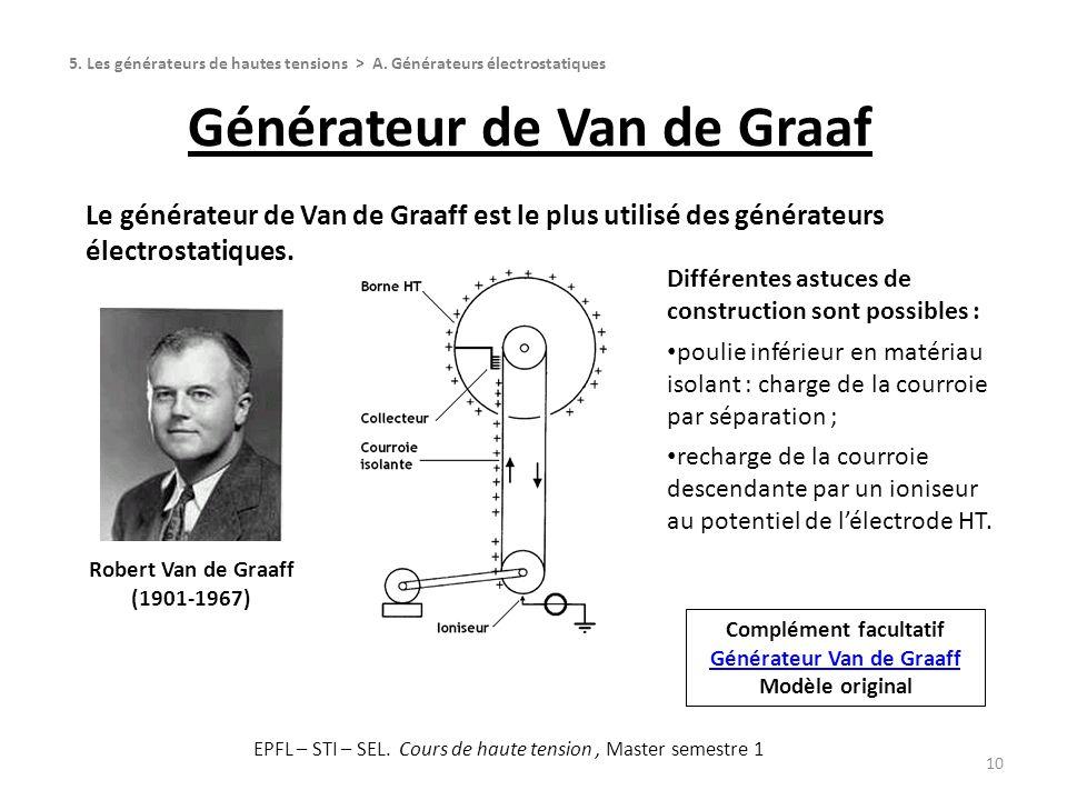 Générateur de Van de Graaf 10 Le générateur de Van de Graaff est le plus utilisé des générateurs électrostatiques. Complément facultatif Générateur Va