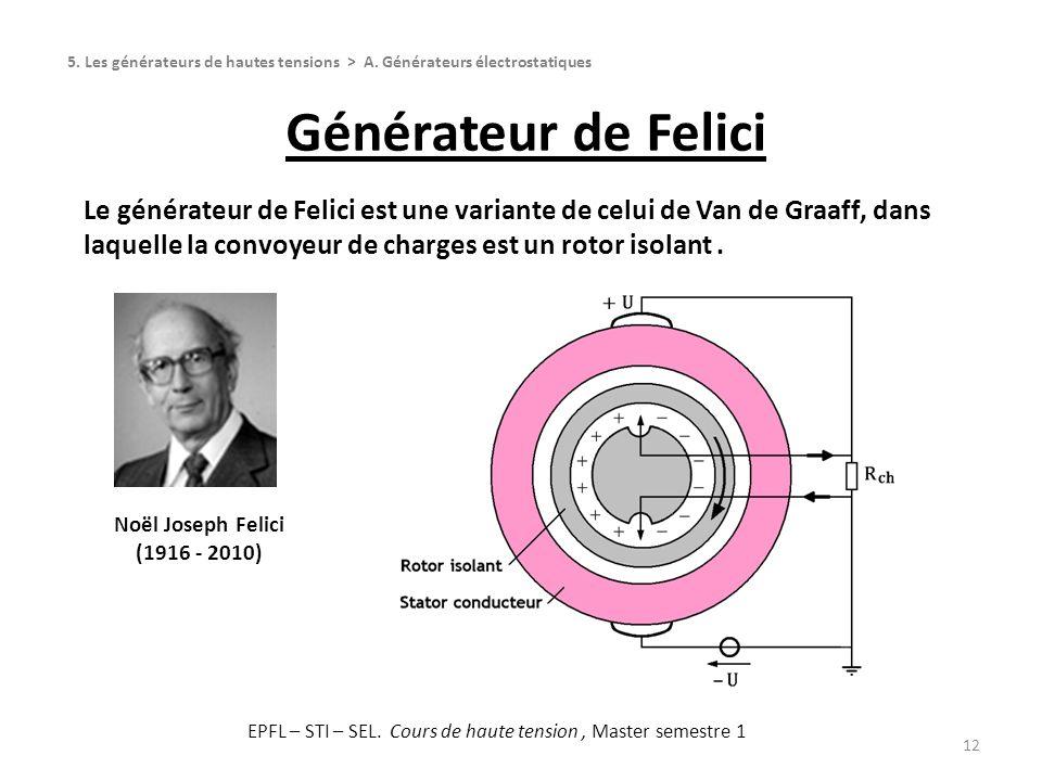 Générateur de Felici 12 Le générateur de Felici est une variante de celui de Van de Graaff, dans laquelle la convoyeur de charges est un rotor isolant