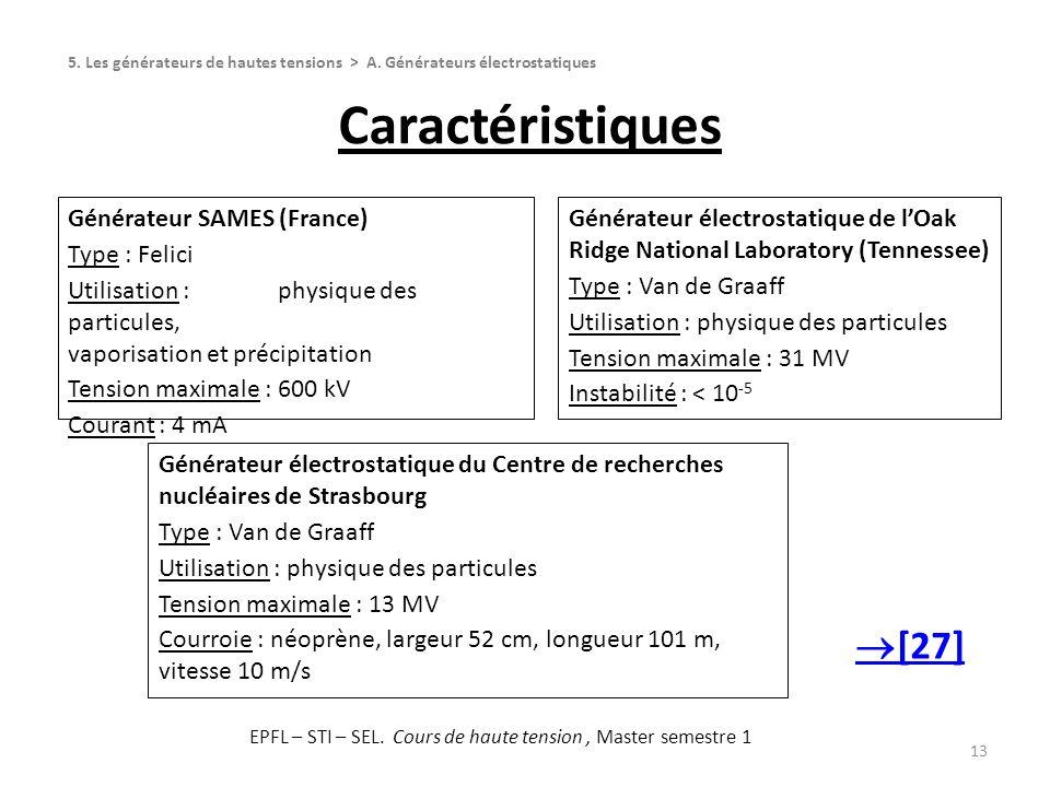 Générateur SAMES (France) Type : Felici Utilisation : physique des particules, vaporisation et précipitation Tension maximale : 600 kV Courant : 4 mA