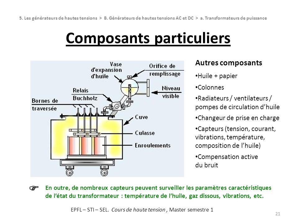 Composants particuliers 21 5. Les générateurs de hautes tensions > B. Générateurs de hautes tensions AC et DC > a. Transformateurs de puissance Autres