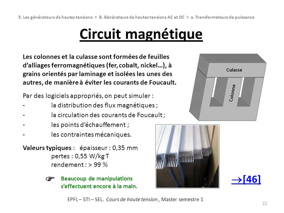 Circuit magnétique 22 5. Les générateurs de hautes tensions > B. Générateurs de hautes tensions AC et DC > a. Transformateurs de puissance Les colonne
