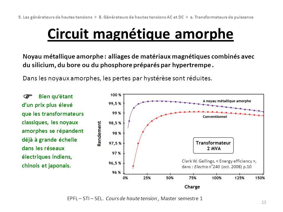 Circuit magnétique amorphe 23 5. Les générateurs de hautes tensions > B. Générateurs de hautes tensions AC et DC > a. Transformateurs de puissance Noy