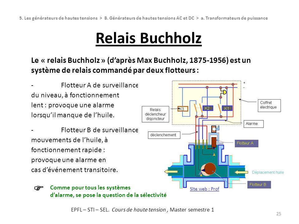 Relais Buchholz 25 Le « relais Buchholz » (daprès Max Buchholz, 1875-1956) est un système de relais commandé par deux flotteurs : -Flotteur A de surve