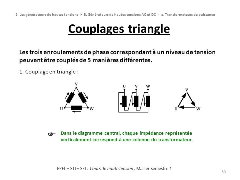 Couplages triangle 30 Les trois enroulements de phase correspondant à un niveau de tension peuvent être couplés de 5 manières différentes. 1. Couplage