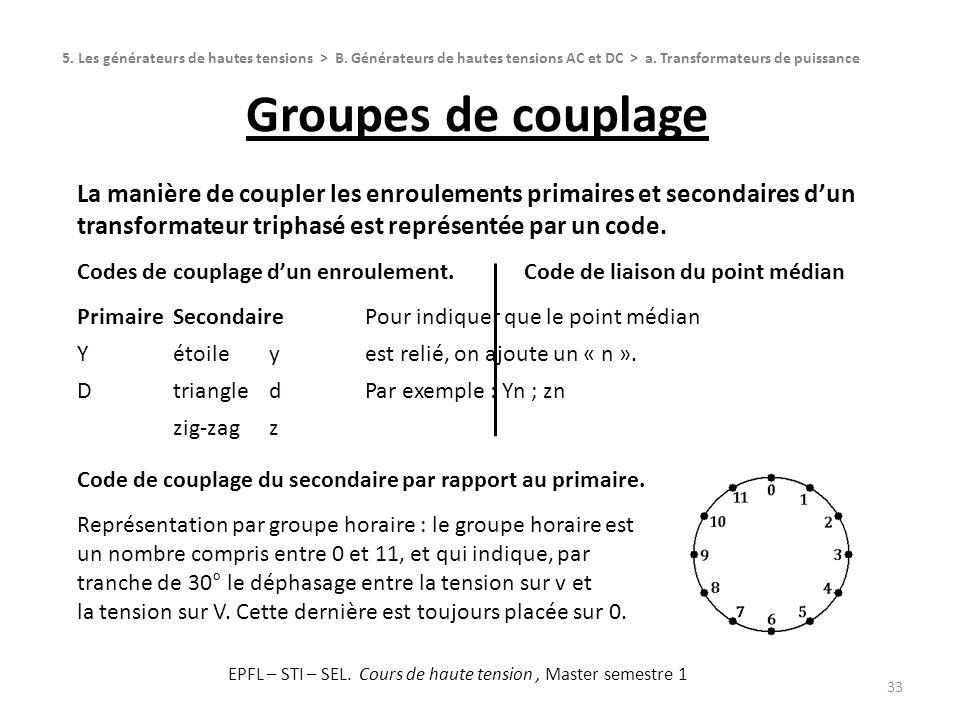 Groupes de couplage 33 La manière de coupler les enroulements primaires et secondaires dun transformateur triphasé est représentée par un code. Codes