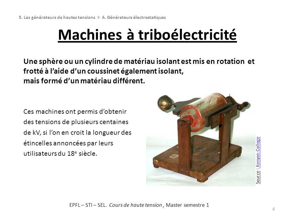 Cet instrument, inventé en 1775, combine le principe du frottement à celui de la charge par influence.