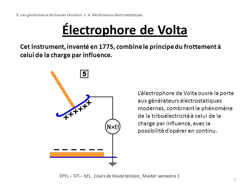 Cet instrument, inventé en 1775, combine le principe du frottement à celui de la charge par influence. Électrophore de Volta 5 Lélectrophore de Volta