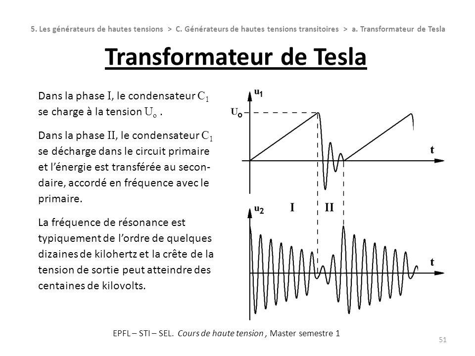 Transformateur de Tesla 51 Dans la phase I, le condensateur C 1 se charge à la tension U o. Dans la phase II, le condensateur C 1 se décharge dans le