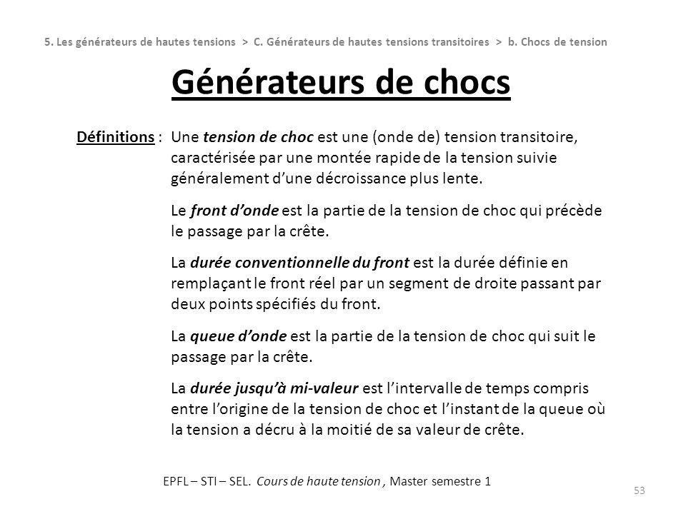Générateurs de chocs 53 Définitions :Une tension de choc est une (onde de) tension transitoire, caractérisée par une montée rapide de la tension suivi