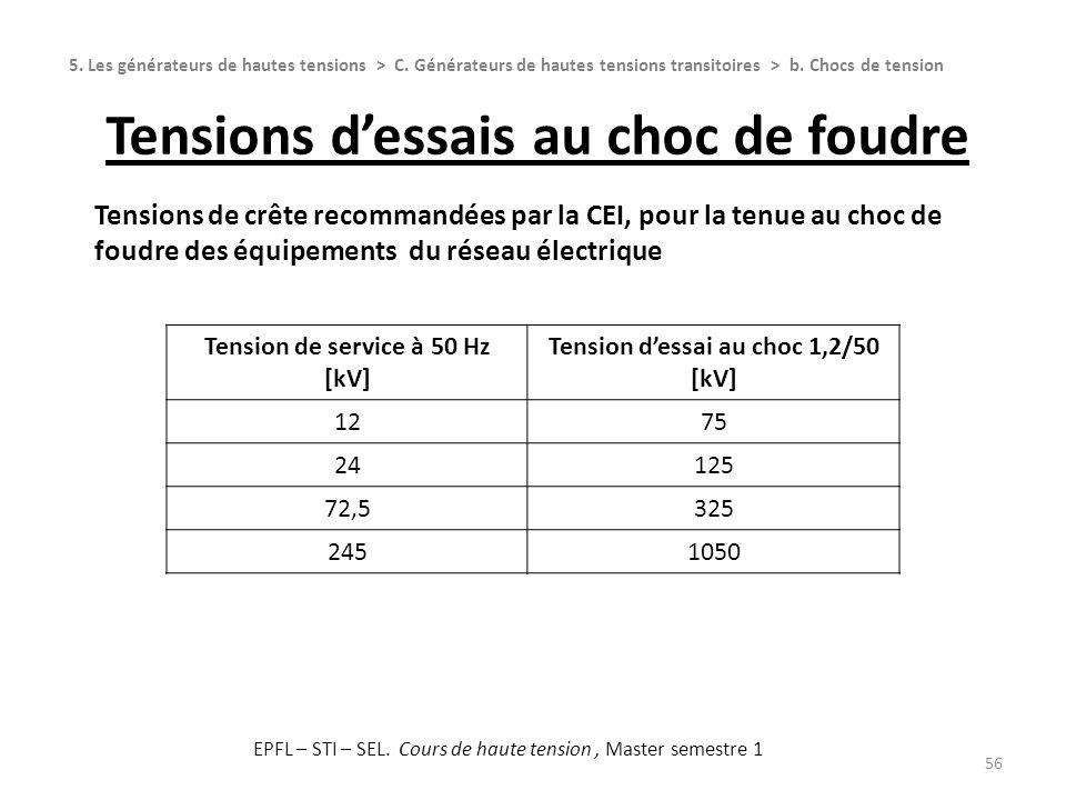 Tensions de crête recommandées par la CEI, pour la tenue au choc de foudre des équipements du réseau électrique Tensions dessais au choc de foudre 56