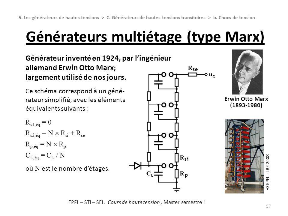 Générateur inventé en 1924, par lingénieur allemand Erwin Otto Marx; largement utilisé de nos jours. Ce schéma correspond à un géné- rateur simplifié,