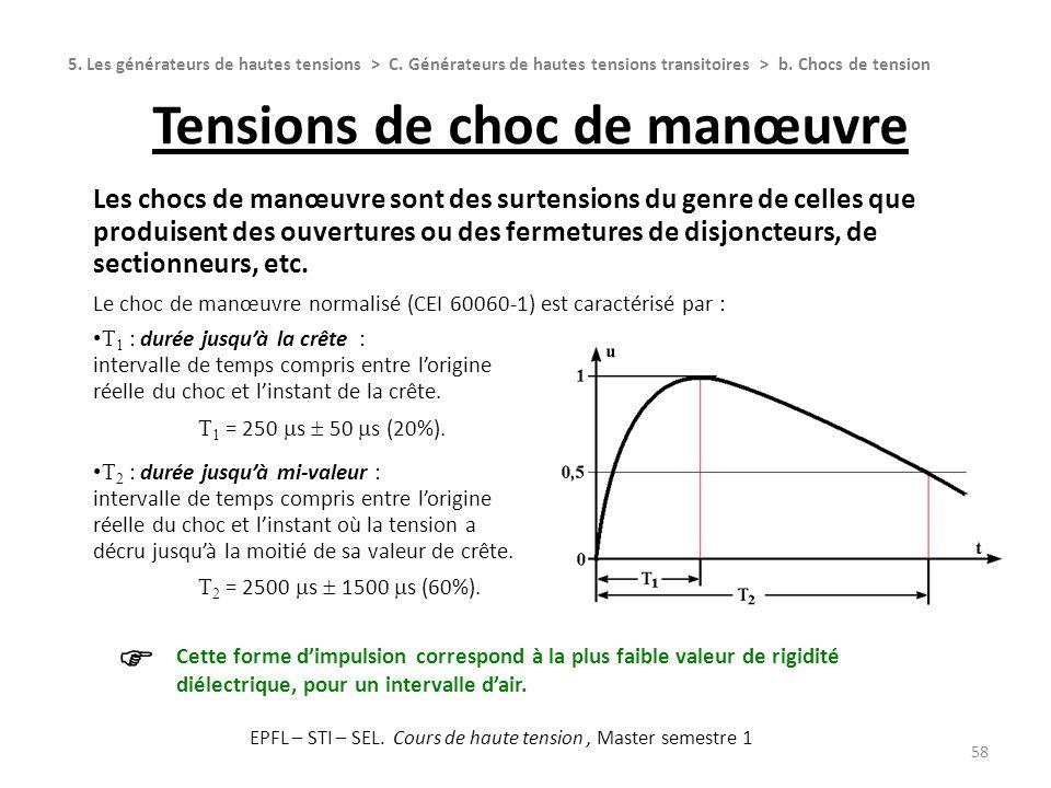 Tensions de choc de manœuvre 58 Les chocs de manœuvre sont des surtensions du genre de celles que produisent des ouvertures ou des fermetures de disjo