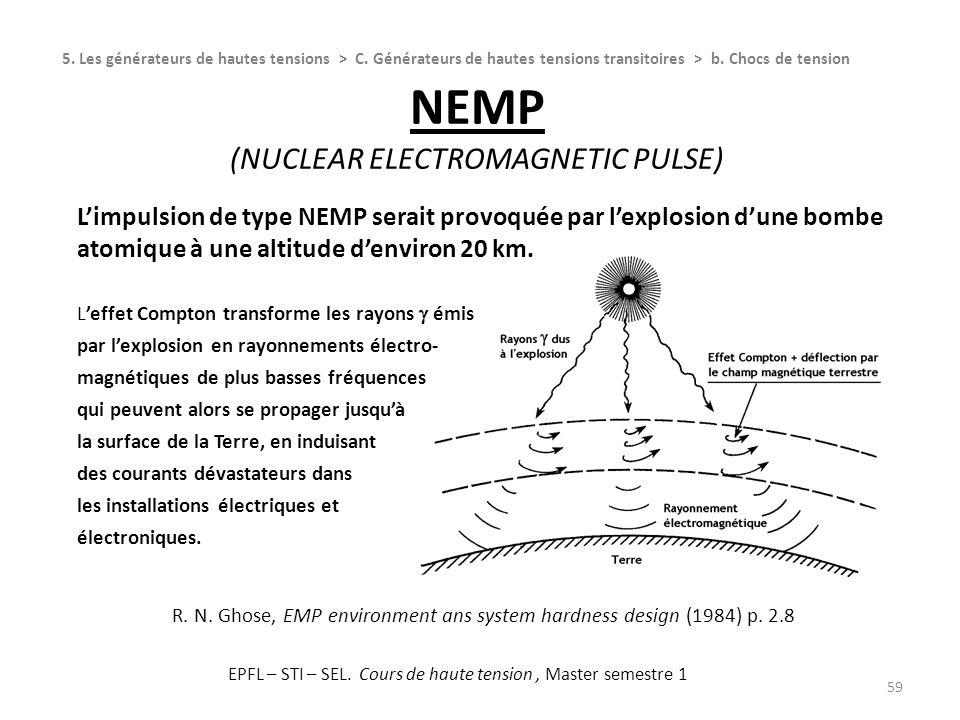 NEMP (NUCLEAR ELECTROMAGNETIC PULSE) 59 Limpulsion de type NEMP serait provoquée par lexplosion dune bombe atomique à une altitude denviron 20 km. Lef