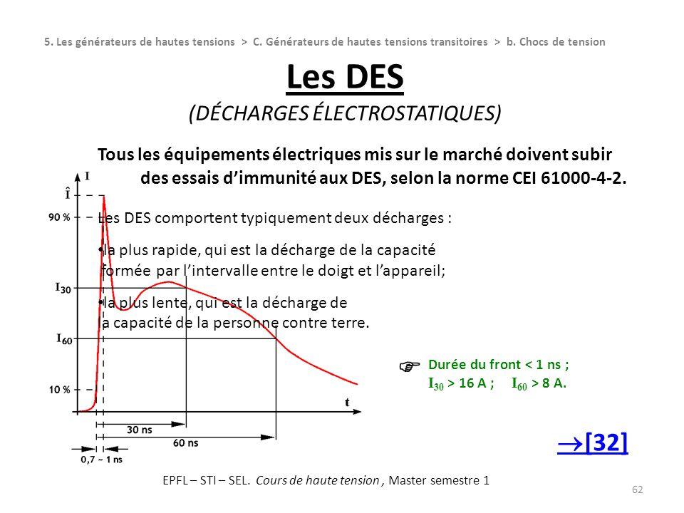 62 Tous les équipements électriques mis sur le marché doivent subir des essais dimmunité aux DES, selon la norme CEI 61000-4-2. Les DES comportent typ