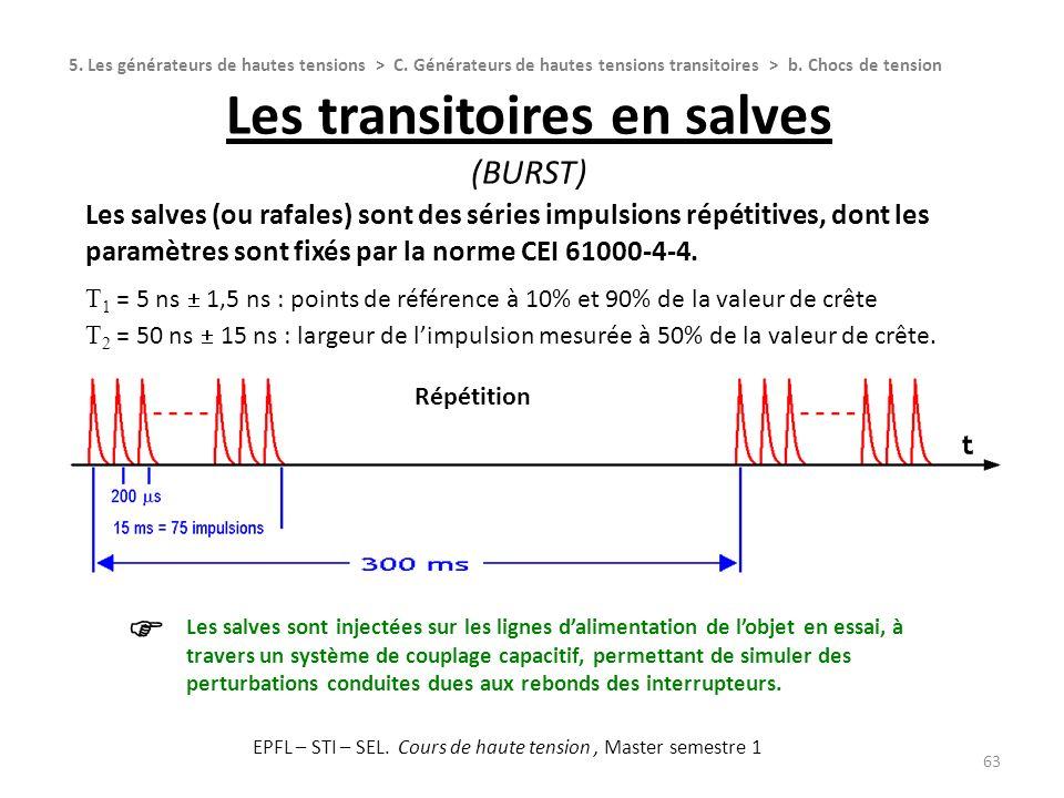Les transitoires en salves (BURST) 63 Les salves (ou rafales) sont des séries impulsions répétitives, dont les paramètres sont fixés par la norme CEI