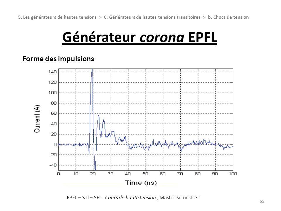 Générateur corona EPFL 65 Forme des impulsions 5. Les générateurs de hautes tensions > C. Générateurs de hautes tensions transitoires > b. Chocs de te
