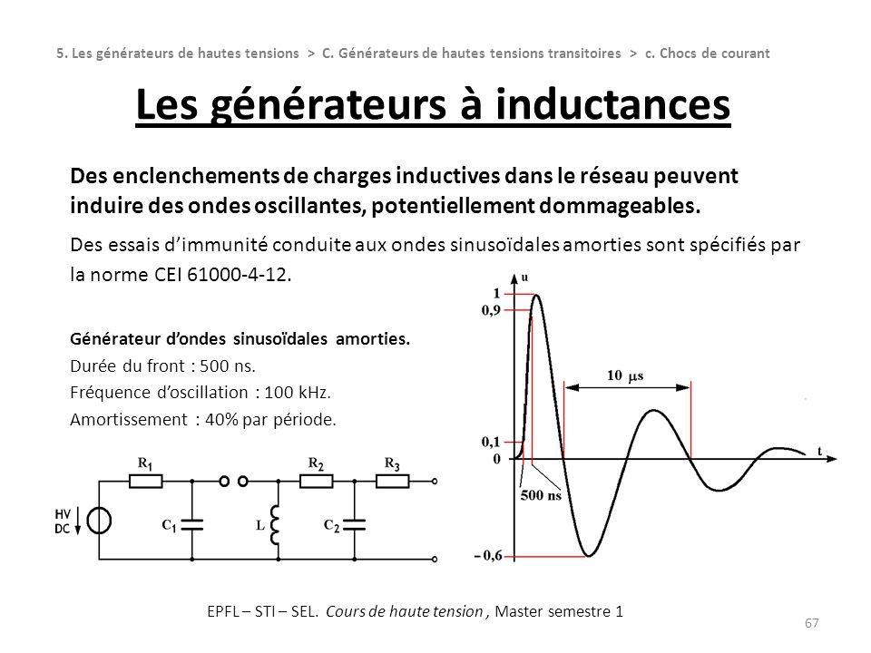 Les générateurs à inductances 67 Des enclenchements de charges inductives dans le réseau peuvent induire des ondes oscillantes, potentiellement dommag