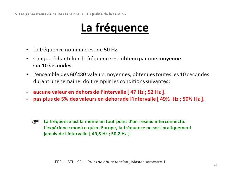 74 La fréquence nominale est de 50 Hz. Chaque échantillon de fréquence est obtenu par une moyenne sur 10 secondes. Lensemble des 60480 valeurs moyenne