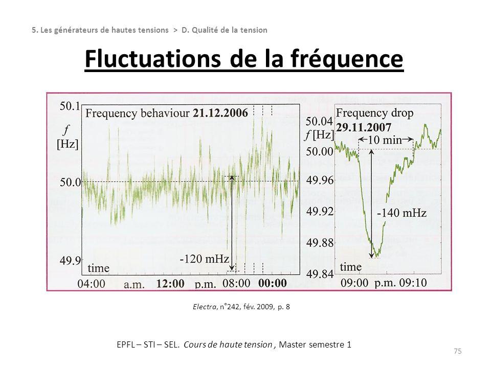 75 5. Les générateurs de hautes tensions > D. Qualité de la tension Fluctuations de la fréquence Electra, n°242, fév. 2009, p. 8 EPFL – STI – SEL. Cou
