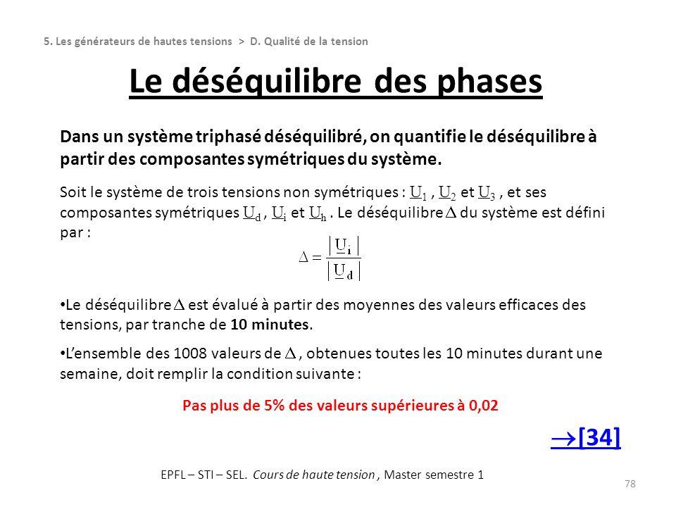 78 Dans un système triphasé déséquilibré, on quantifie le déséquilibre à partir des composantes symétriques du système. Soit le système de trois tensi