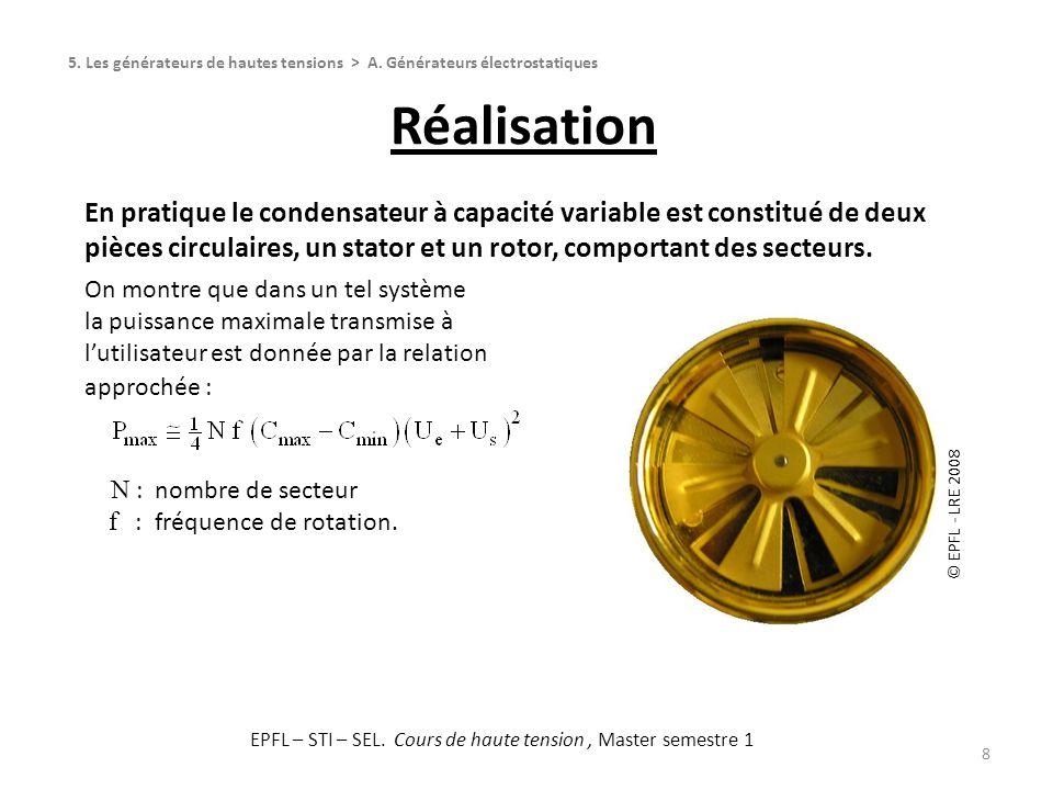 Réalisation 8 5. Les générateurs de hautes tensions > A. Générateurs électrostatiques © EPFL - LRE 2008 En pratique le condensateur à capacité variabl