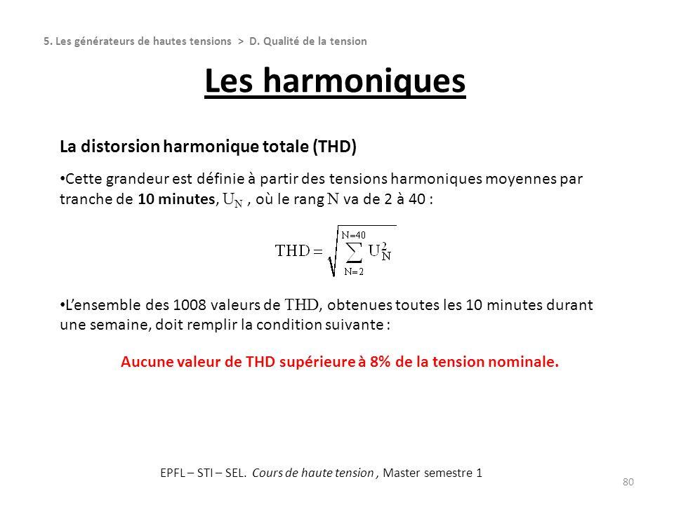 80 La distorsion harmonique totale (THD) Cette grandeur est définie à partir des tensions harmoniques moyennes par tranche de 10 minutes, U N, où le r