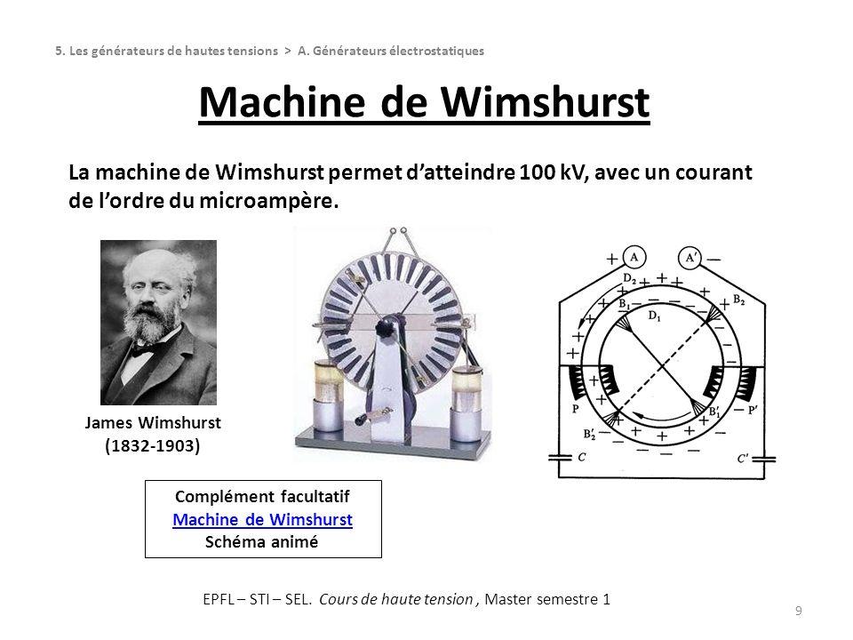 Machine de Wimshurst 9 Complément facultatif Machine de Wimshurst Schéma animé La machine de Wimshurst permet datteindre 100 kV, avec un courant de lo