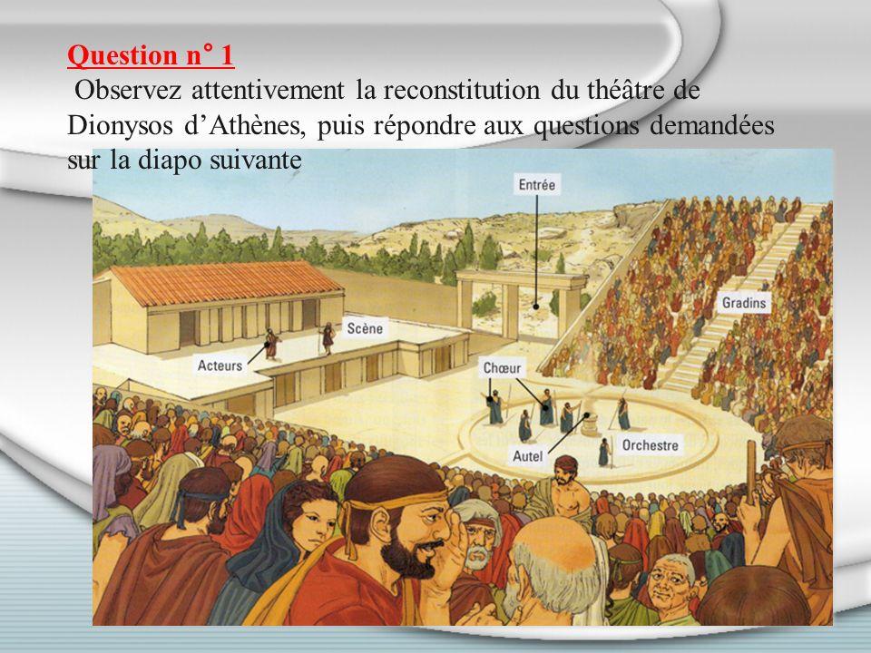 Question n° 1 Observez attentivement la reconstitution du théâtre de Dionysos dAthènes, puis répondre aux questions demandées sur la diapo suivante