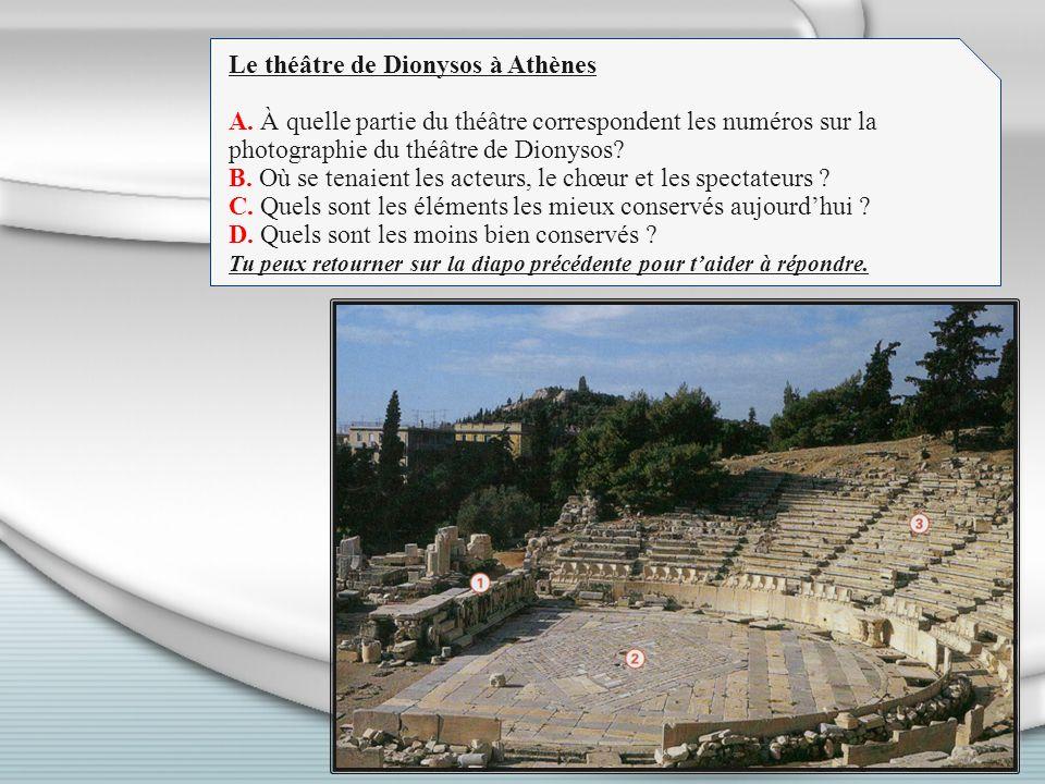 Le théâtre de Dionysos à Athènes A. À quelle partie du théâtre correspondent les numéros sur la photographie du théâtre de Dionysos? B. Où se tenaient